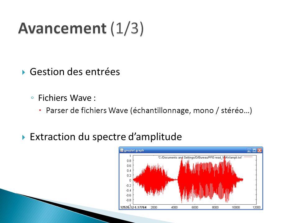 Gestion des entrées Fichiers Wave : Parser de fichiers Wave (échantillonnage, mono / stéréo…) Extraction du spectre damplitude