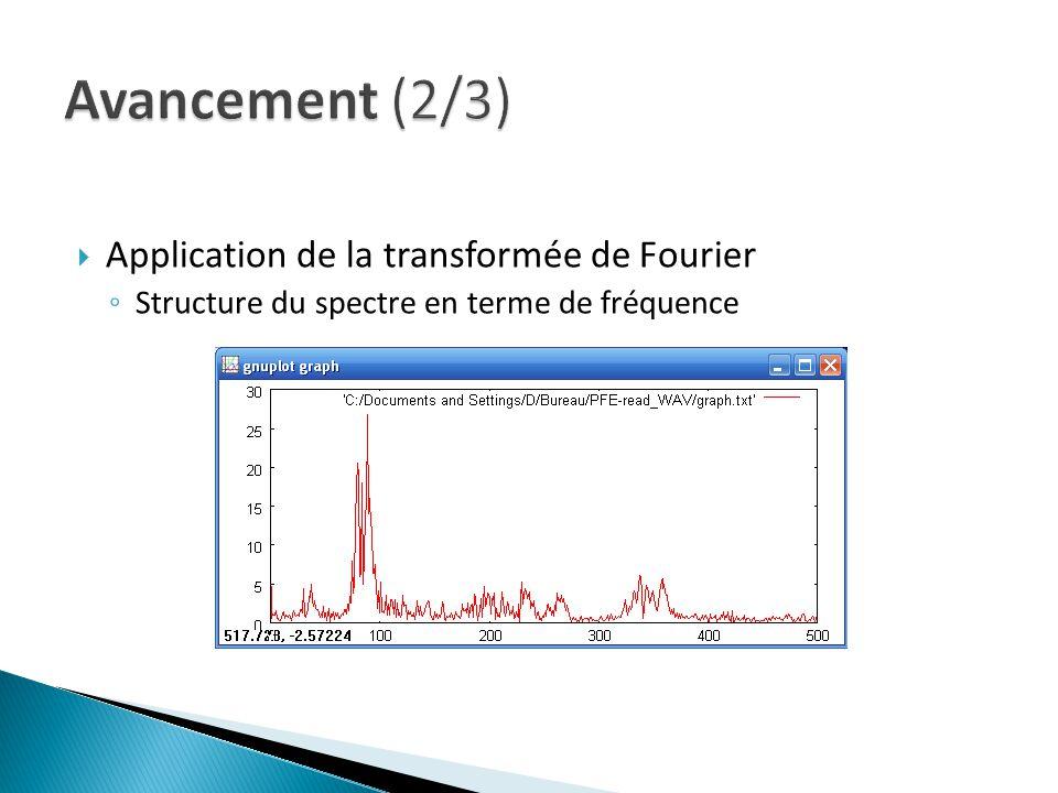 Application de la transformée de Fourier Structure du spectre en terme de fréquence