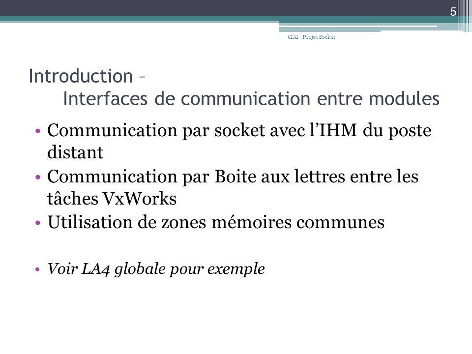Introduction – Interfaces de communication entre modules Communication par socket avec lIHM du poste distant Communication par Boite aux lettres entre les tâches VxWorks Utilisation de zones mémoires communes Voir LA4 globale pour exemple CIAI - Projet Socket 5