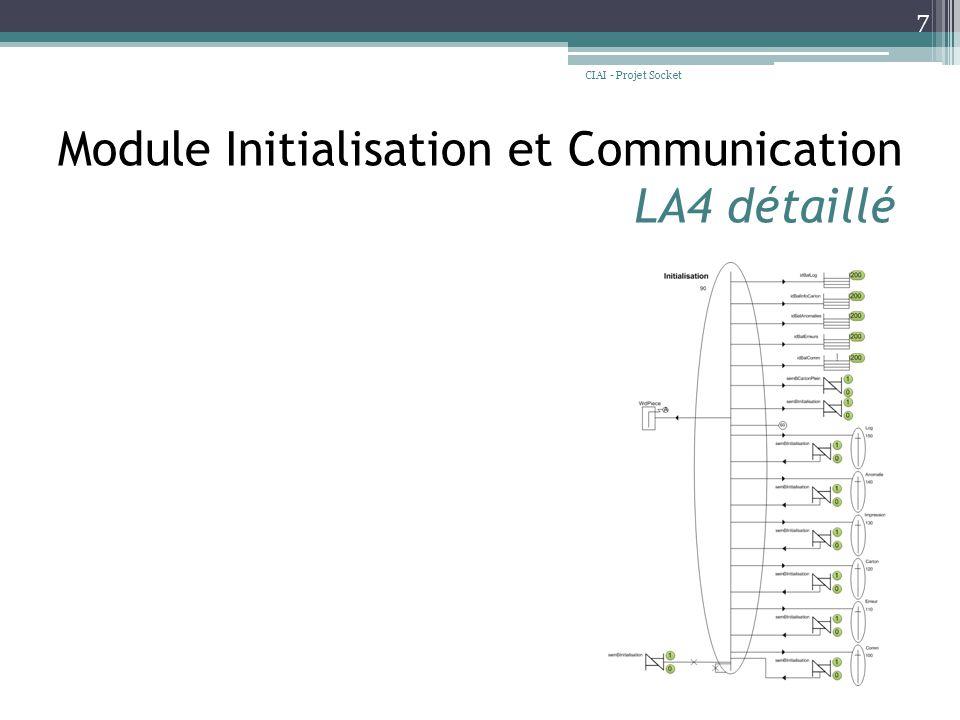 Module Initialisation et Communication LA4 détaillé CIAI - Projet Socket 7