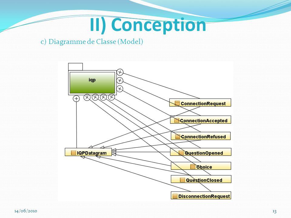 II) Conception c) Diagramme de Classe (Model) 14/06/201013