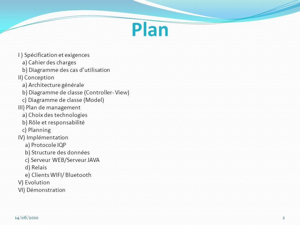 Plan I ) Spécification et exigences a) Cahier des charges b) Diagramme des cas dutilisation II) Conception a) Architecture générale b) Diagramme de classe (Controller- View) c) Diagramme de classe (Model) III) Plan de management a) Choix des technologies b) Rôle et responsabilité c) Planning IV) Implémentation a) Protocole IQP b) Structure des données c) Serveur WEB/Serveur JAVA d) Relais e) Clients WIFI/ Bluetooth V) Evolution VI) Démonstration 14/06/20102