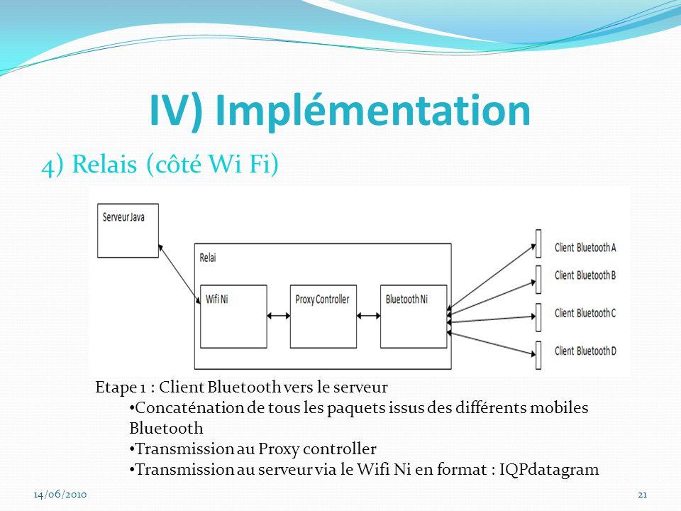 IV) Implémentation 4) Relais (côté Wi Fi) Etape 1 : Client Bluetooth vers le serveur Concaténation de tous les paquets issus des différents mobiles Bluetooth Transmission au Proxy controller Transmission au serveur via le Wifi Ni en format : IQPdatagram 14/06/201021