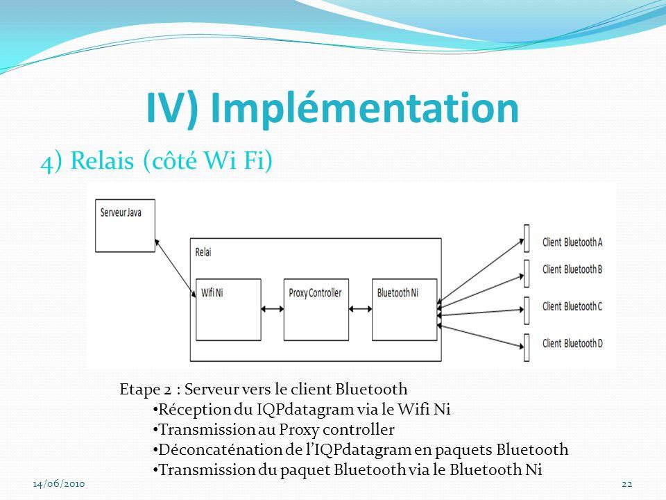 IV) Implémentation 4) Relais (côté Wi Fi) Etape 2 : Serveur vers le client Bluetooth Réception du IQPdatagram via le Wifi Ni Transmission au Proxy controller Déconcaténation de lIQPdatagram en paquets Bluetooth Transmission du paquet Bluetooth via le Bluetooth Ni 14/06/201022