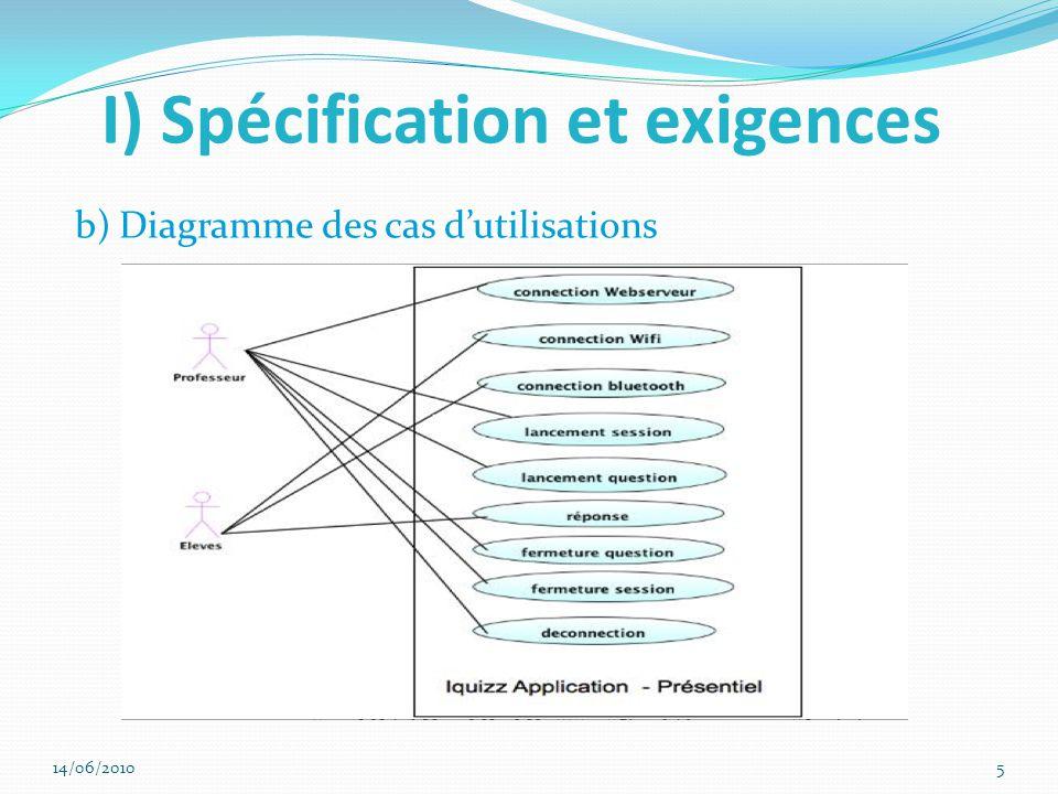 I) Spécification et exigences b) Diagramme des cas dutilisations 14/06/20105