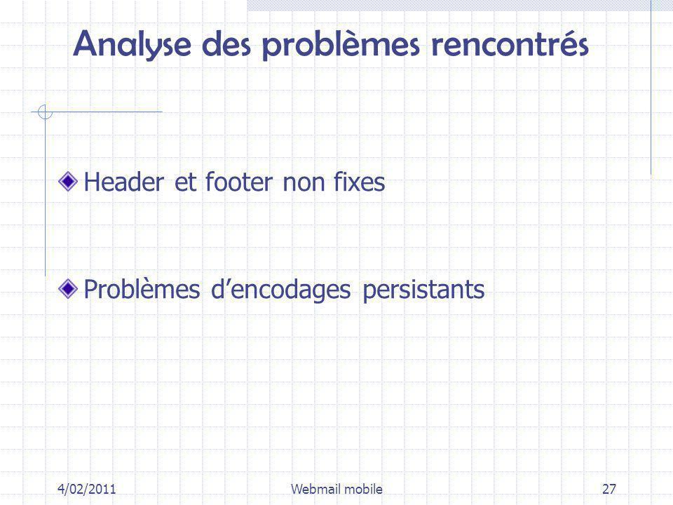 Analyse des problèmes rencontrés Header et footer non fixes Problèmes dencodages persistants 4/02/2011Webmail mobile27