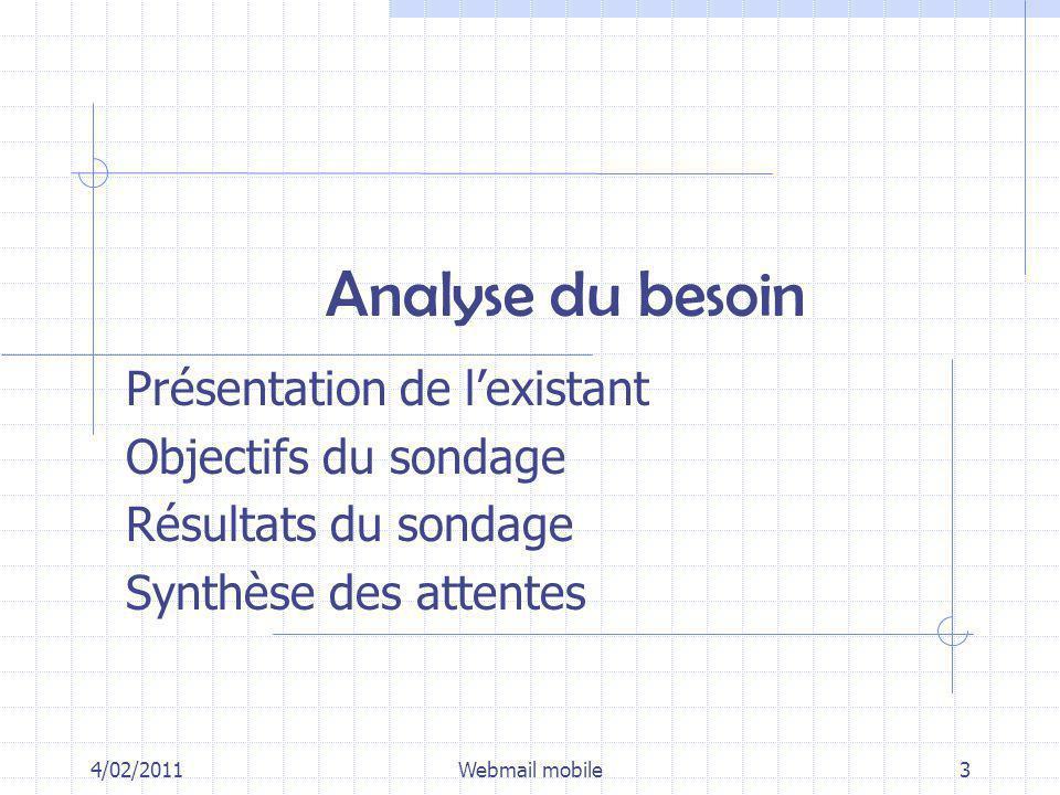 Analyse du besoin Présentation de lexistant Objectifs du sondage Résultats du sondage Synthèse des attentes 4/02/2011Webmail mobile3