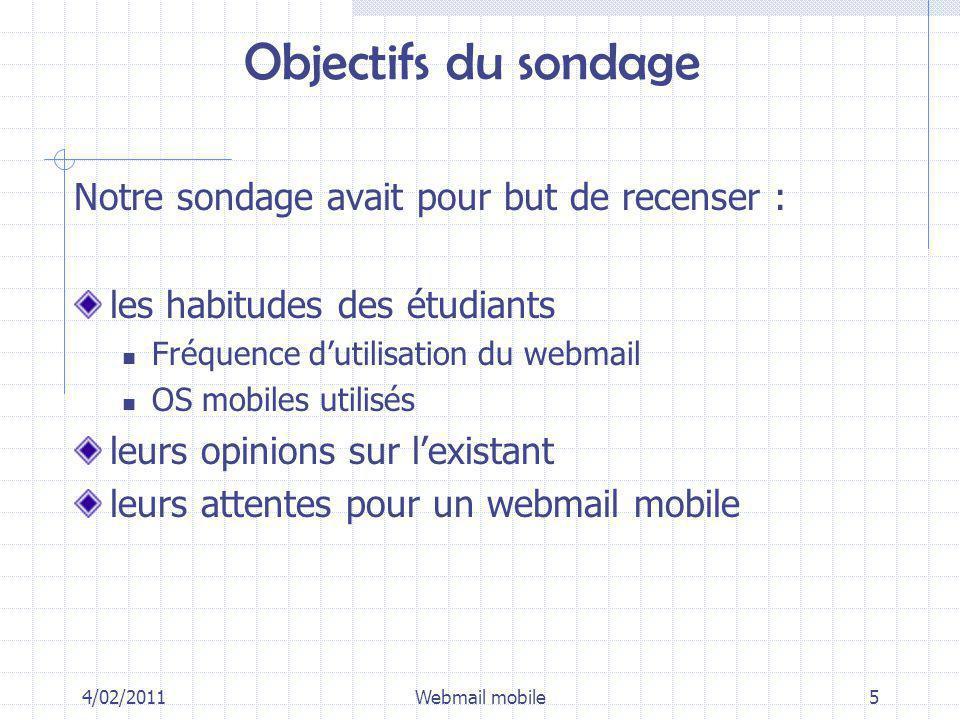 Objectifs du sondage Notre sondage avait pour but de recenser : les habitudes des étudiants Fréquence dutilisation du webmail OS mobiles utilisés leur