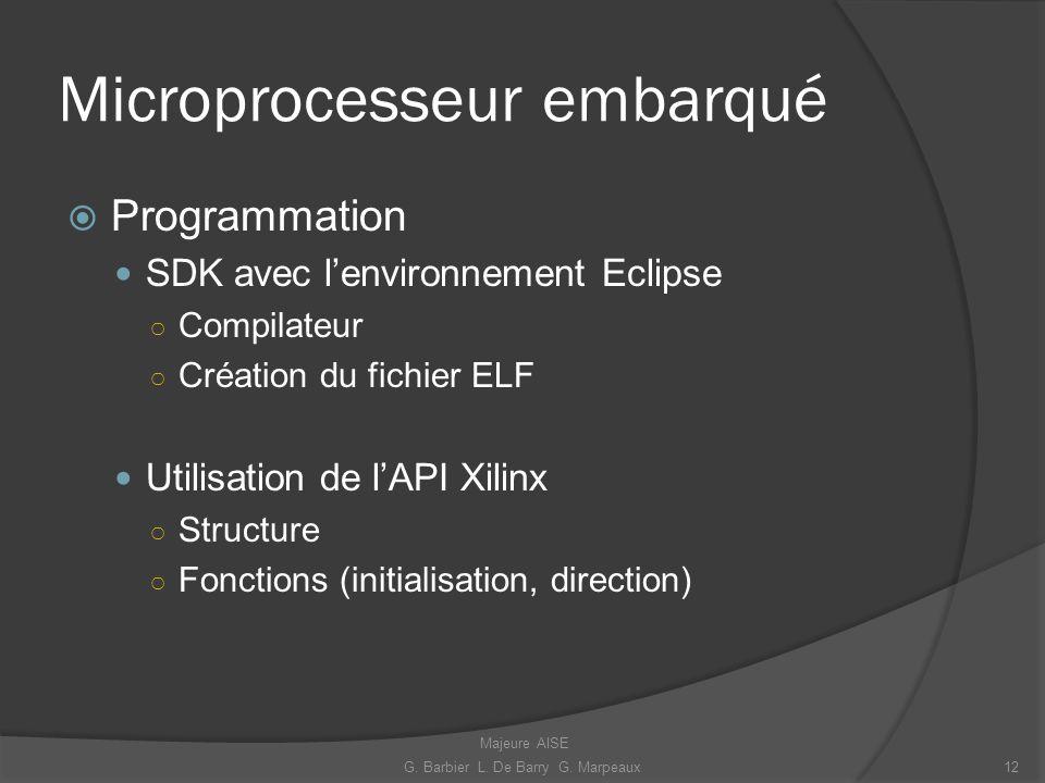 Microprocesseur embarqué Programmation SDK avec lenvironnement Eclipse Compilateur Création du fichier ELF Utilisation de lAPI Xilinx Structure Foncti