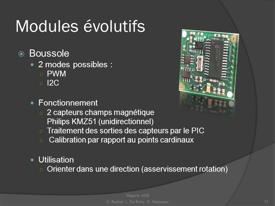 Modules évolutifs Boussole 2 modes possibles : PWM I2C Fonctionnement 2 capteurs champs magnétique Philips KMZ51 (unidirectionnel) Traitement des sort