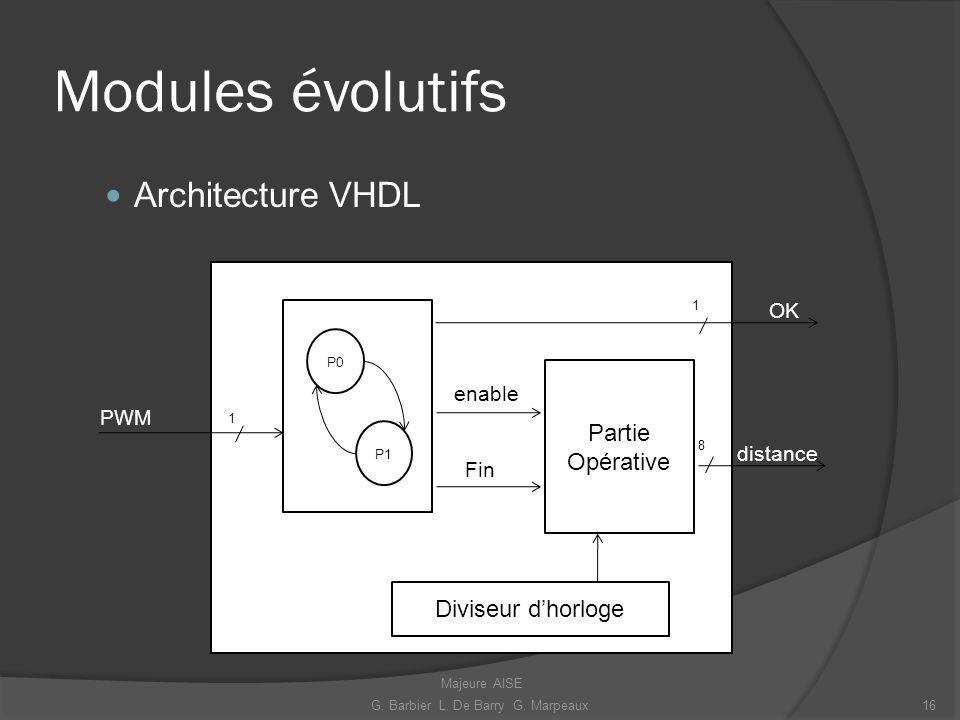 Modules évolutifs Architecture VHDL PWM distance 8 Diviseur dhorloge 1 P1 P0 Partie Opérative Fin enable OK 1 16G. Barbier L. De Barry G. Marpeaux Maj