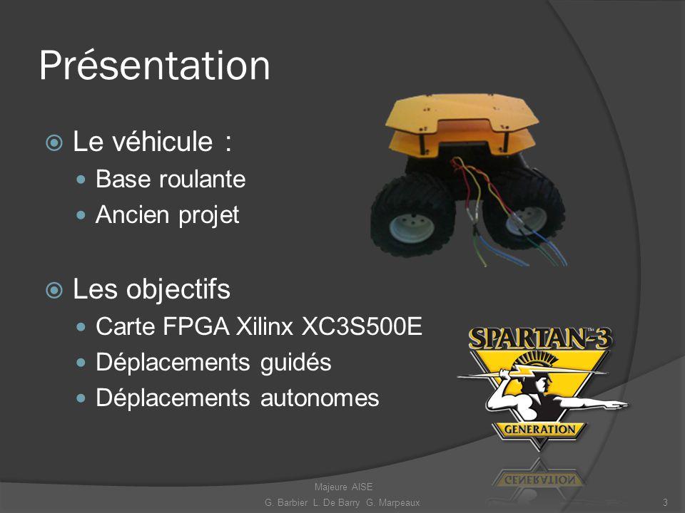 Présentation Le véhicule : Base roulante Ancien projet Les objectifs Carte FPGA Xilinx XC3S500E Déplacements guidés Déplacements autonomes 3G. Barbier
