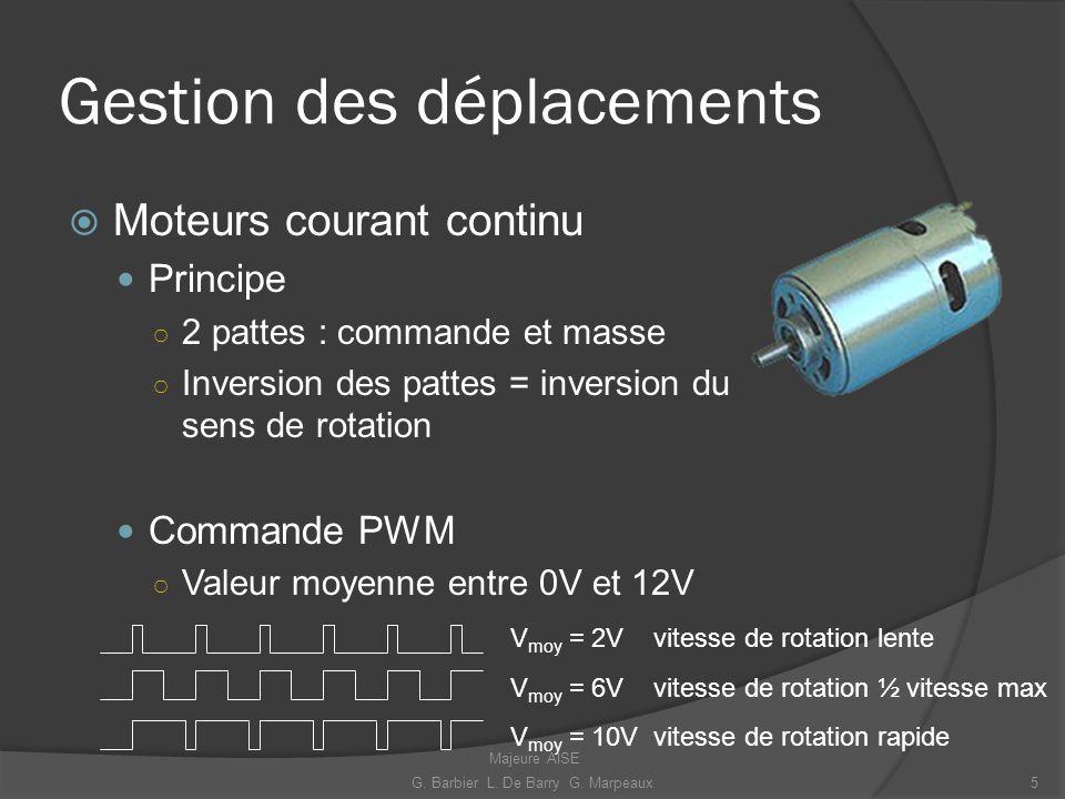 Gestion des déplacements Moteurs courant continu Principe 2 pattes : commande et masse Inversion des pattes = inversion du sens de rotation Commande P