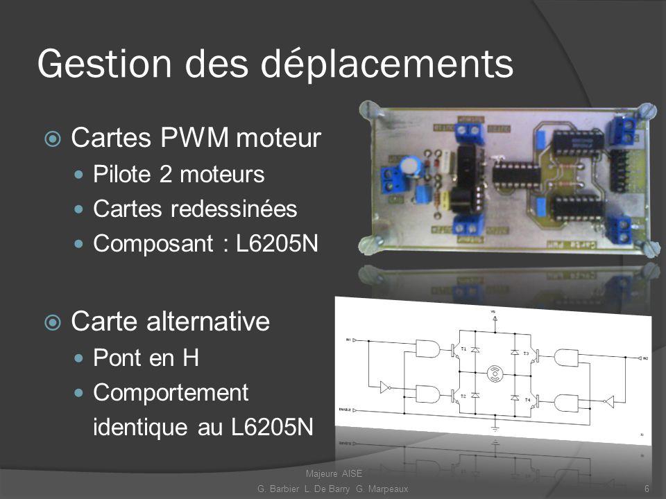 Gestion des déplacements Cartes PWM moteur Pilote 2 moteurs Cartes redessinées Composant : L6205N Carte alternative Pont en H Comportement identique a