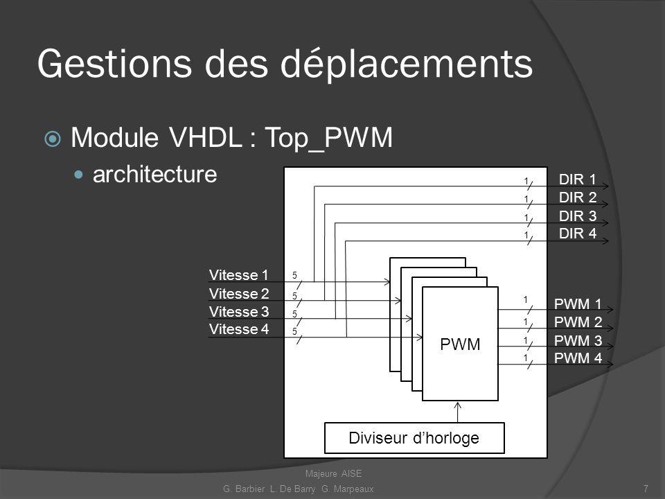 Gestions des déplacements Module VHDL : Top_PWM architecture PWM Vitesse 1 Vitesse 2 Vitesse 3 Vitesse 4 PWM 1 PWM 2 PWM 3 PWM 4 DIR 1 DIR 2 DIR 3 DIR