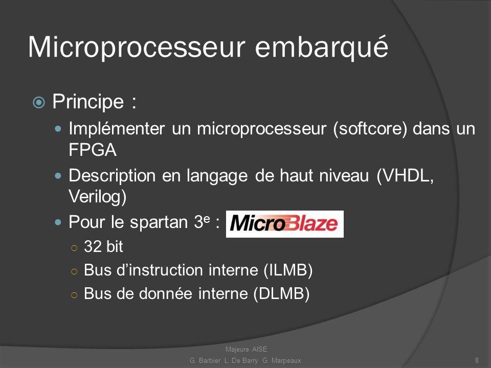 Microprocesseur embarqué Principe : Implémenter un microprocesseur (softcore) dans un FPGA Description en langage de haut niveau (VHDL, Verilog) Pour