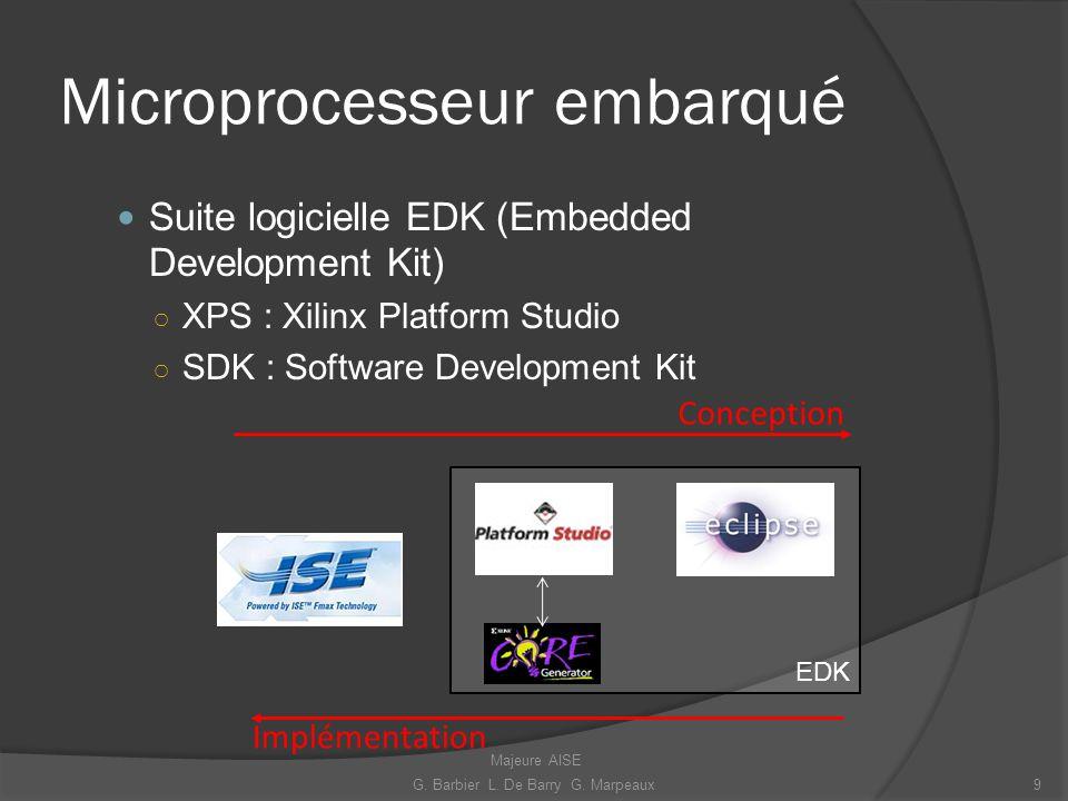 Microprocesseur embarqué Suite logicielle EDK (Embedded Development Kit) XPS : Xilinx Platform Studio SDK : Software Development Kit Conception Implém