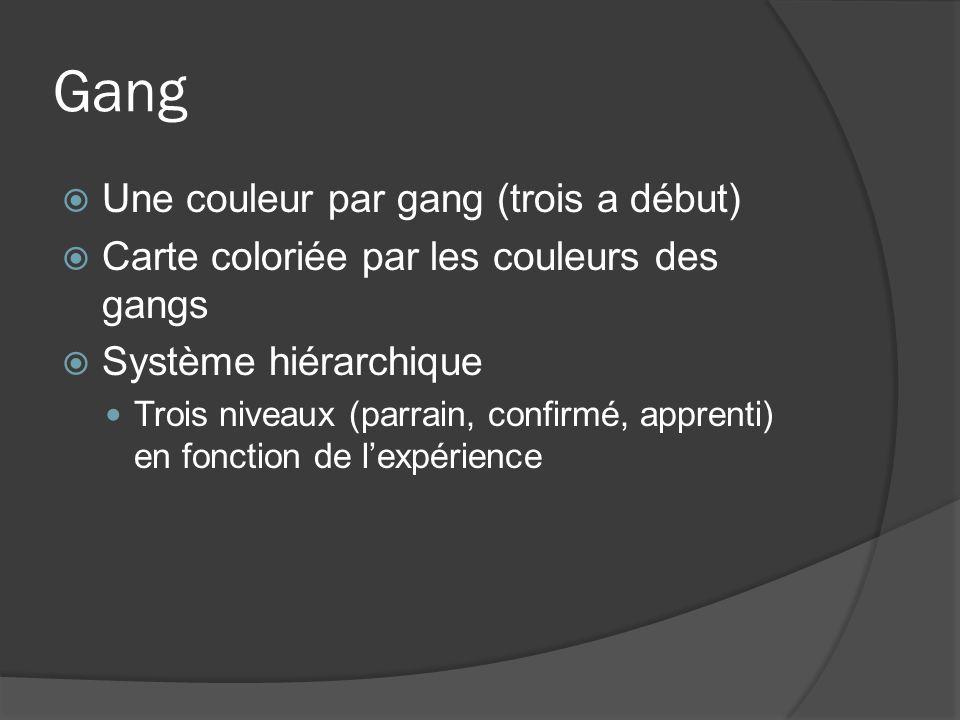 Gang Une couleur par gang (trois a début) Carte coloriée par les couleurs des gangs Système hiérarchique Trois niveaux (parrain, confirmé, apprenti) e