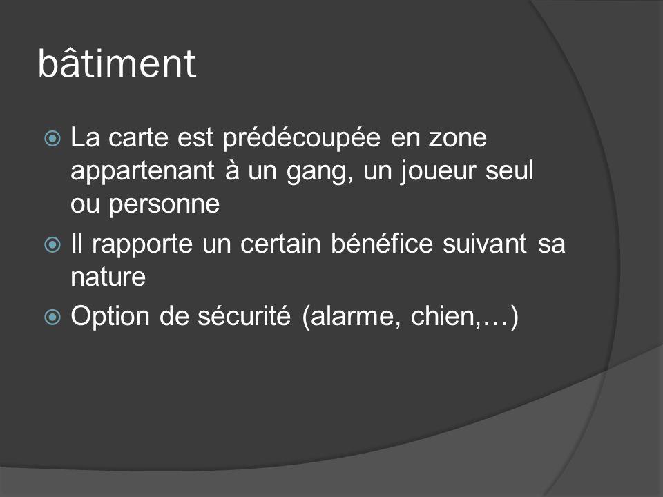bâtiment La carte est prédécoupée en zone appartenant à un gang, un joueur seul ou personne Il rapporte un certain bénéfice suivant sa nature Option d