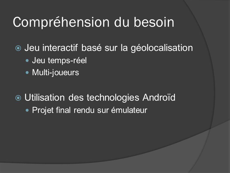 Compréhension du besoin Jeu interactif basé sur la géolocalisation Jeu temps-réel Multi-joueurs Utilisation des technologies Androïd Projet final rend