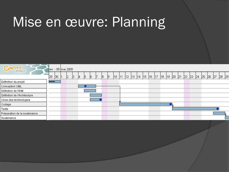 Mise en œuvre: Planning