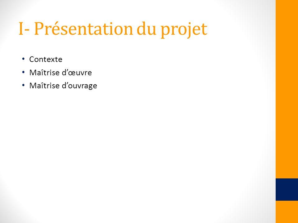 I- Présentation du projet Contexte Maîtrise dœuvre Maîtrise douvrage