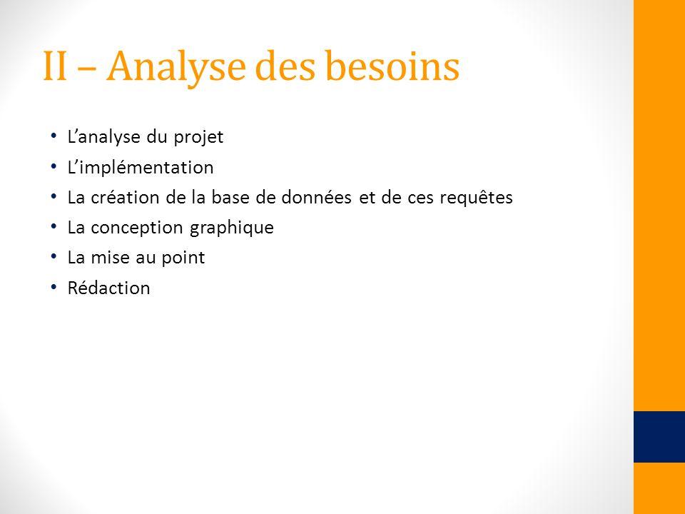II – Analyse des besoins Lanalyse du projet Limplémentation La création de la base de données et de ces requêtes La conception graphique La mise au po