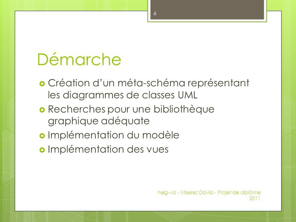 Conception - Structure Séparation Modèle / Vues (Observer) heig-vd - Miserez David - Projet de diplôme 2011 7 Structure Modèle Vues HiérarchiqueDiagramme Propriétés