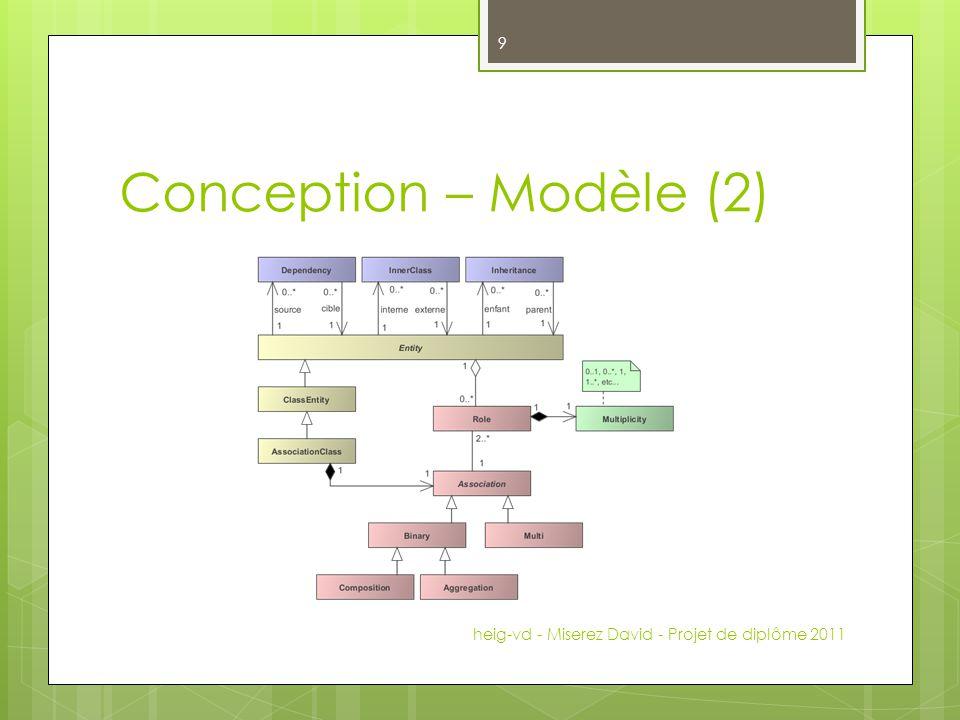 Conception – Modèle (2) heig-vd - Miserez David - Projet de diplôme 2011 9