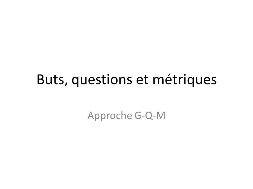 Buts, questions et métriques Approche G-Q-M