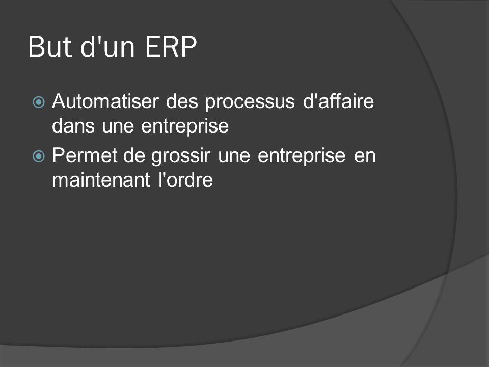 But d un ERP Automatiser des processus d affaire dans une entreprise Permet de grossir une entreprise en maintenant l ordre