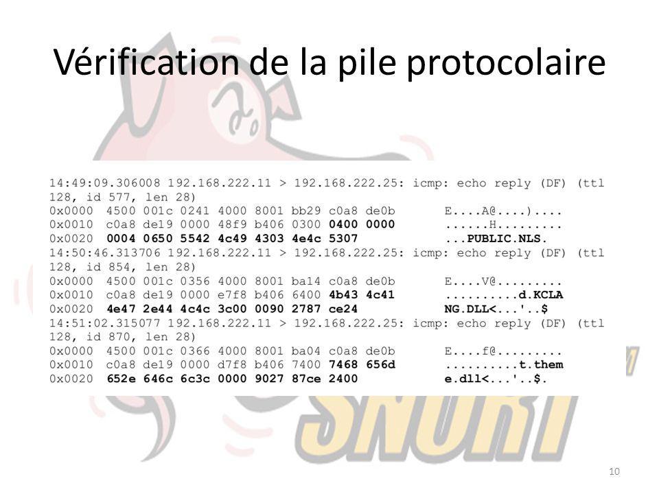 Vérification de la pile protocolaire 10