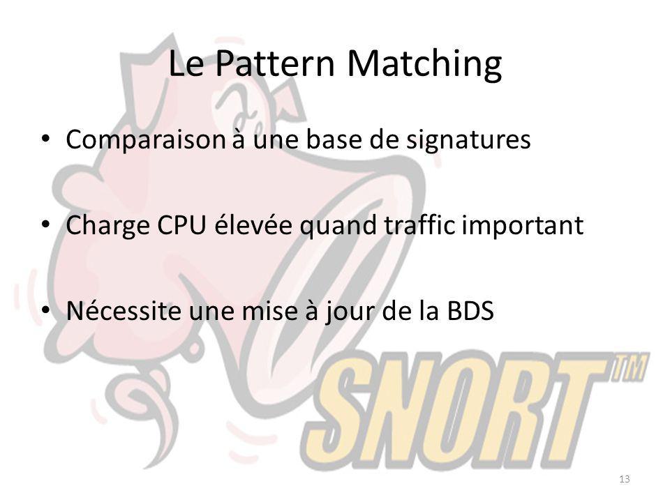 Le Pattern Matching Comparaison à une base de signatures Charge CPU élevée quand traffic important Nécessite une mise à jour de la BDS 13