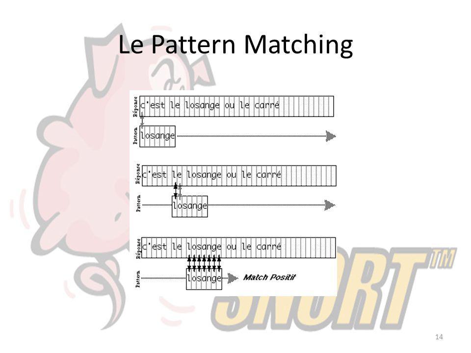 Le Pattern Matching 14