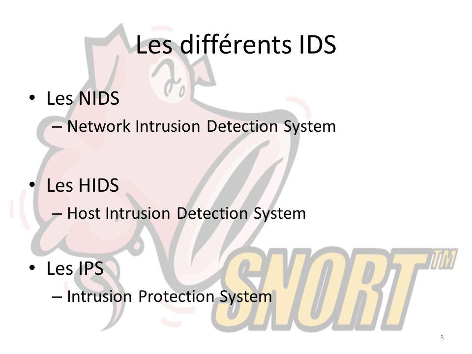 Les différents IDS Les NIDS – Network Intrusion Detection System Les HIDS – Host Intrusion Detection System Les IPS – Intrusion Protection System 3