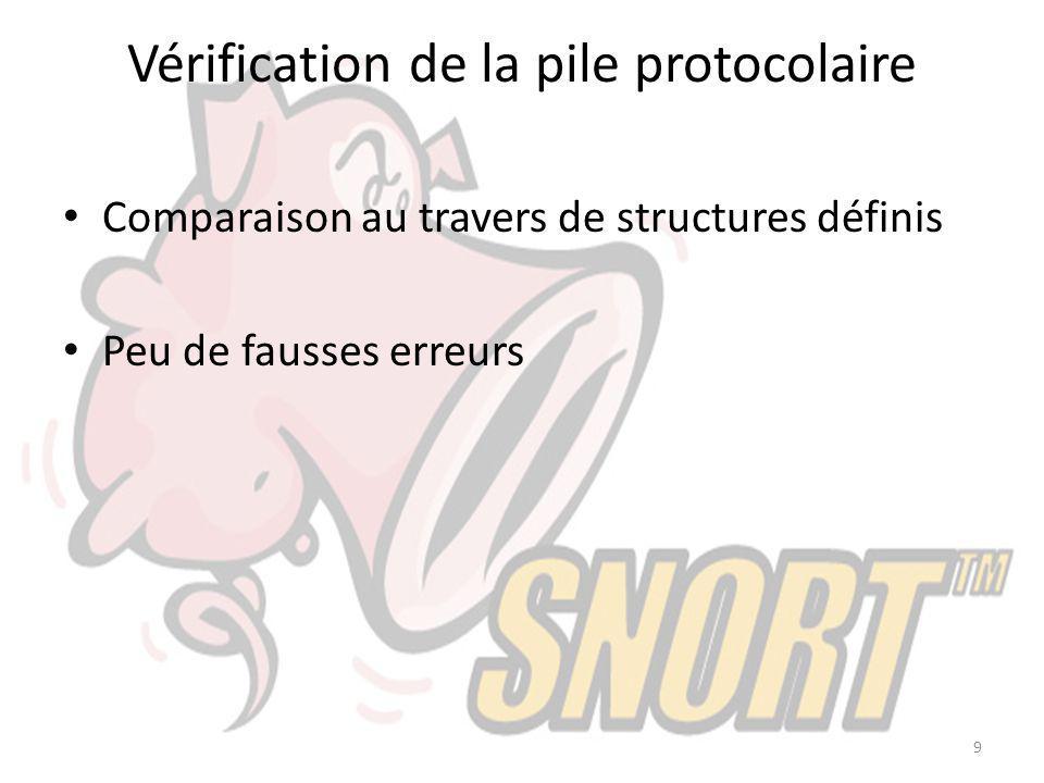 Vérification de la pile protocolaire Comparaison au travers de structures définis Peu de fausses erreurs 9