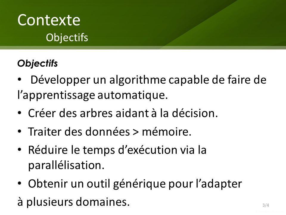 Contexte Objectifs Objectifs Développer un algorithme capable de faire de lapprentissage automatique. Créer des arbres aidant à la décision. Traiter d