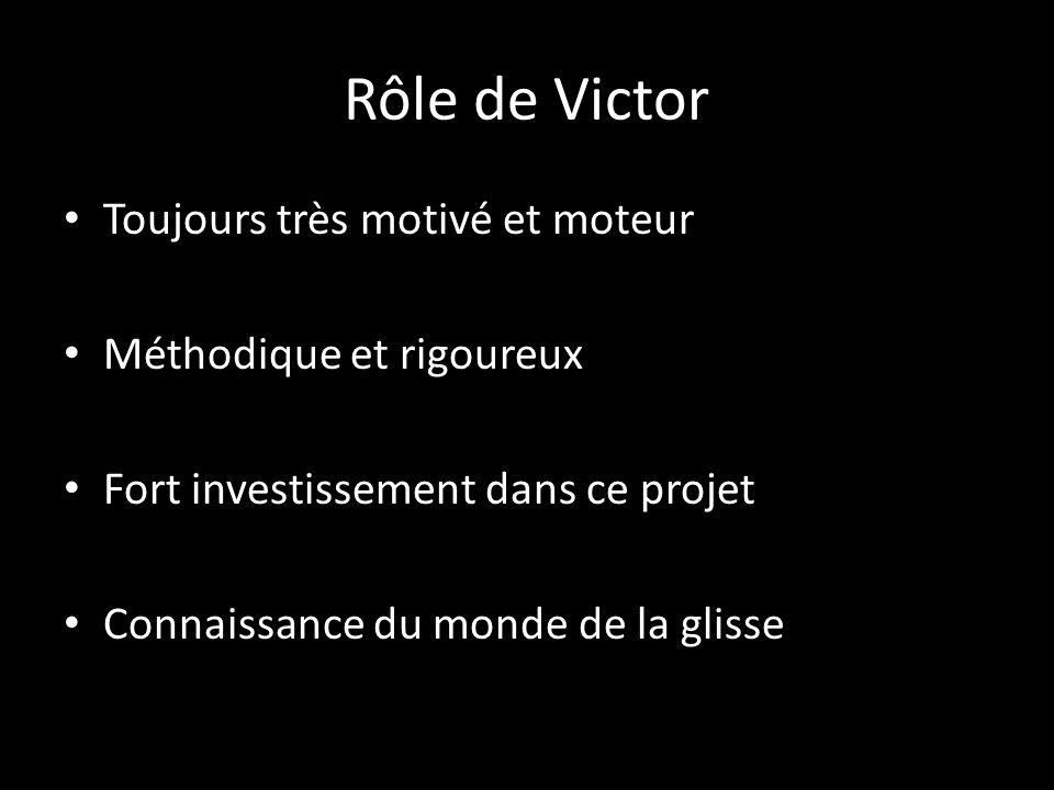 Rôle de Victor Toujours très motivé et moteur Méthodique et rigoureux Fort investissement dans ce projet Connaissance du monde de la glisse