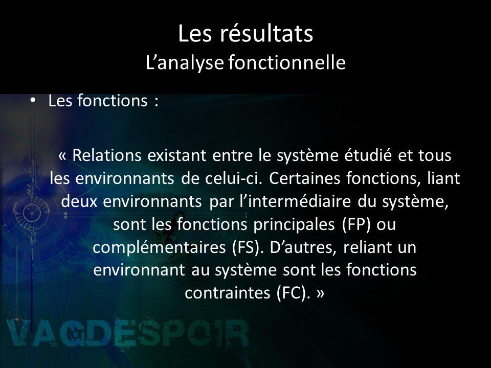 Les résultats Lanalyse fonctionnelle Les fonctions : « Relations existant entre le système étudié et tous les environnants de celui-ci.