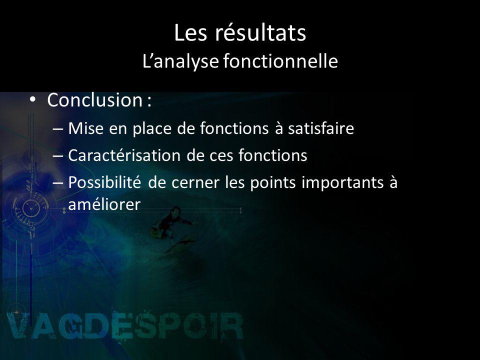Les résultats Lanalyse fonctionnelle Conclusion : – Mise en place de fonctions à satisfaire – Caractérisation de ces fonctions – Possibilité de cerner les points importants à améliorer