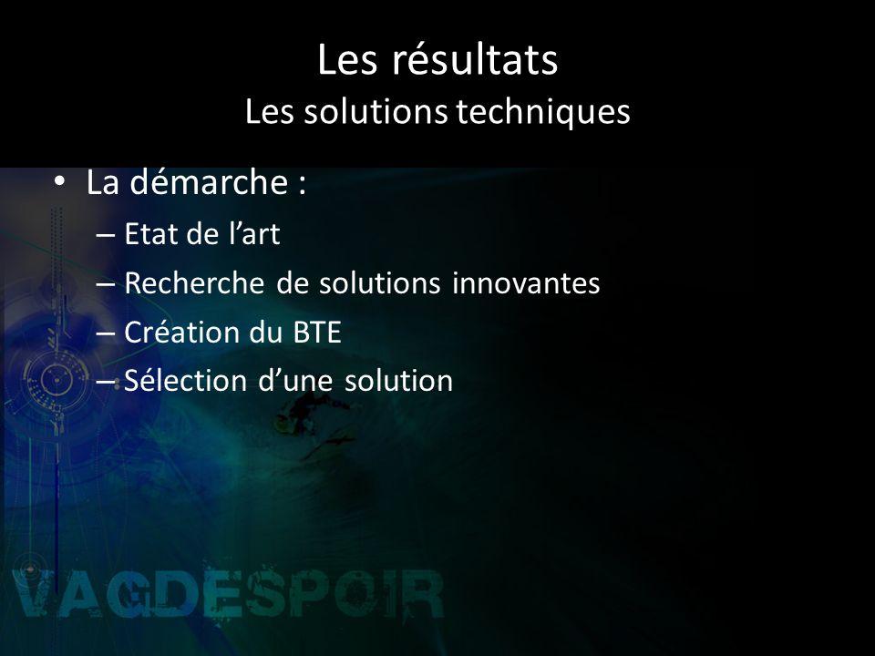 Les résultats Les solutions techniques La démarche : – Etat de lart – Recherche de solutions innovantes – Création du BTE – Sélection dune solution