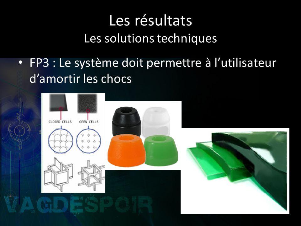 Les résultats Les solutions techniques FP3 : Le système doit permettre à lutilisateur damortir les chocs