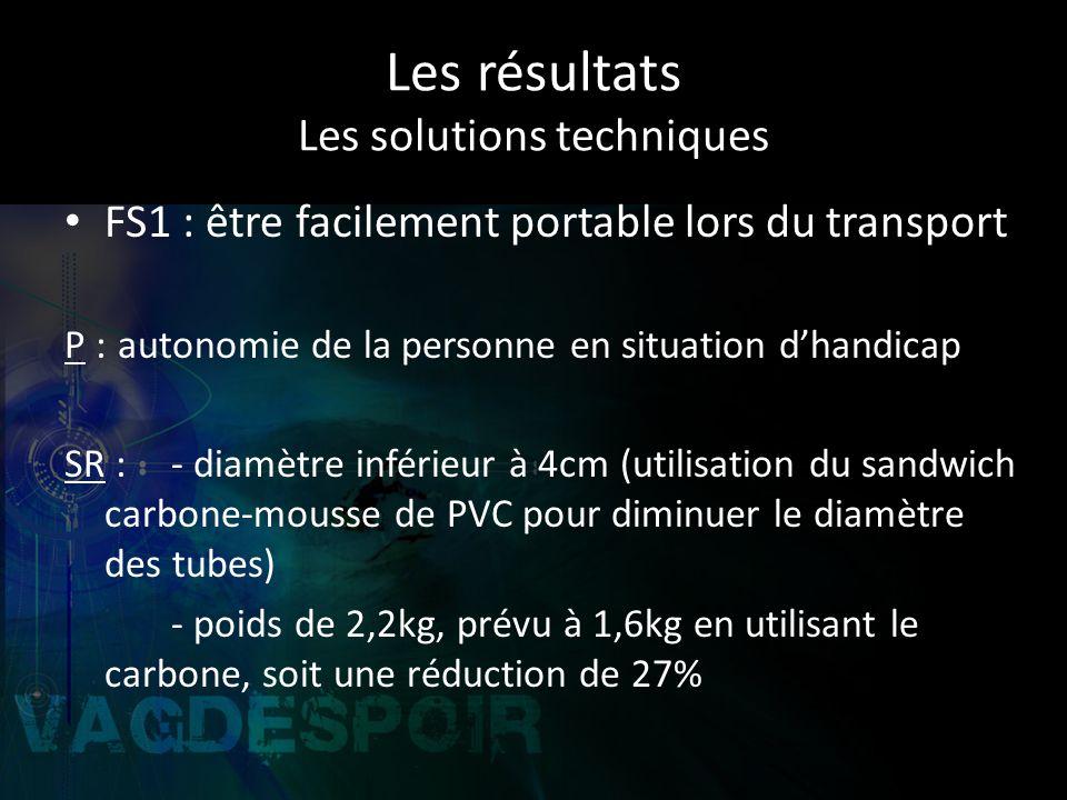 Les résultats Les solutions techniques FS1 : être facilement portable lors du transport P :autonomie de la personne en situation dhandicap SR : - diamètre inférieur à 4cm (utilisation du sandwich carbone-mousse de PVC pour diminuer le diamètre des tubes) - poids de 2,2kg, prévu à 1,6kg en utilisant le carbone, soit une réduction de 27%