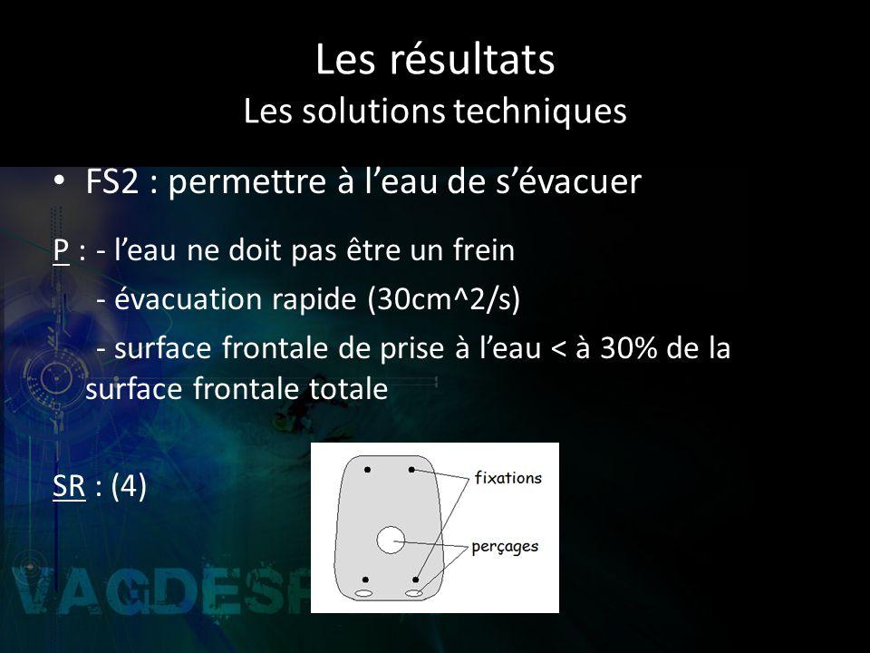 Les résultats Les solutions techniques FS2 : permettre à leau de sévacuer P :- leau ne doit pas être un frein - évacuation rapide (30cm^2/s) - surface frontale de prise à leau < à 30% de la surface frontale totale SR : (4)