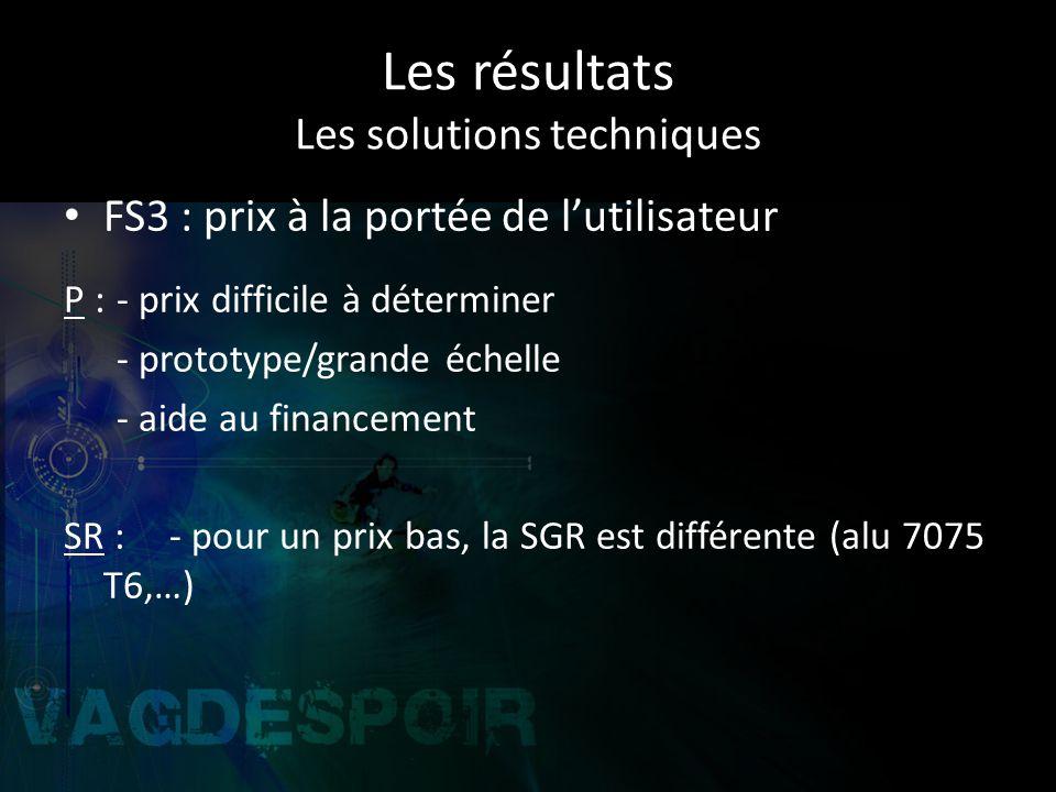 Les résultats Les solutions techniques FS3 : prix à la portée de lutilisateur P :- prix difficile à déterminer - prototype/grande échelle - aide au financement SR : - pour un prix bas, la SGR est différente (alu 7075 T6,…)