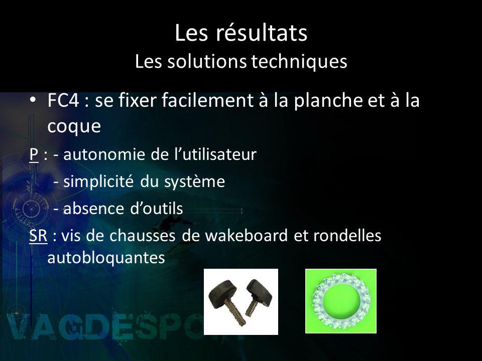 Les résultats Les solutions techniques FC4 : se fixer facilement à la planche et à la coque P :- autonomie de lutilisateur - simplicité du système - absence doutils SR : vis de chausses de wakeboard et rondelles autobloquantes