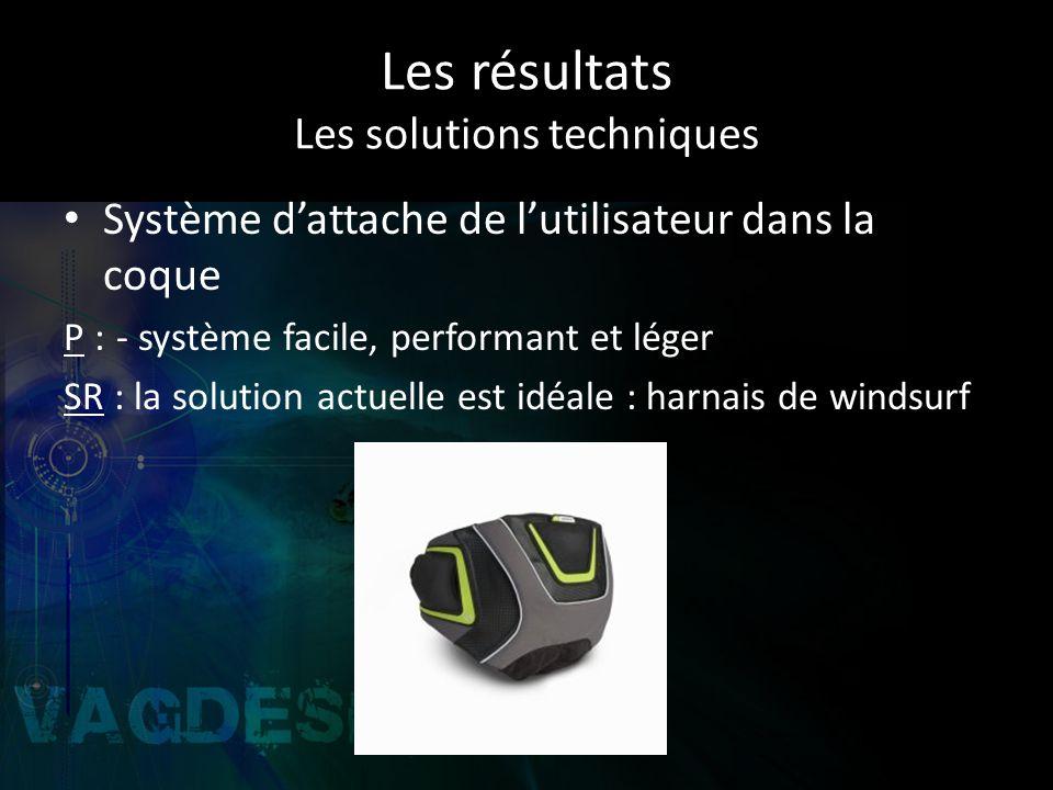 Les résultats Les solutions techniques Système dattache de lutilisateur dans la coque P :- système facile, performant et léger SR : la solution actuelle est idéale : harnais de windsurf
