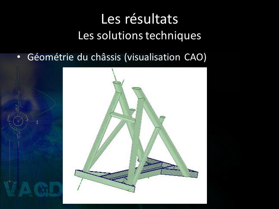 Les résultats Les solutions techniques Géométrie du châssis (visualisation CAO)