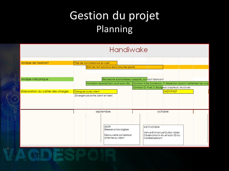 Gestion du projet Planning