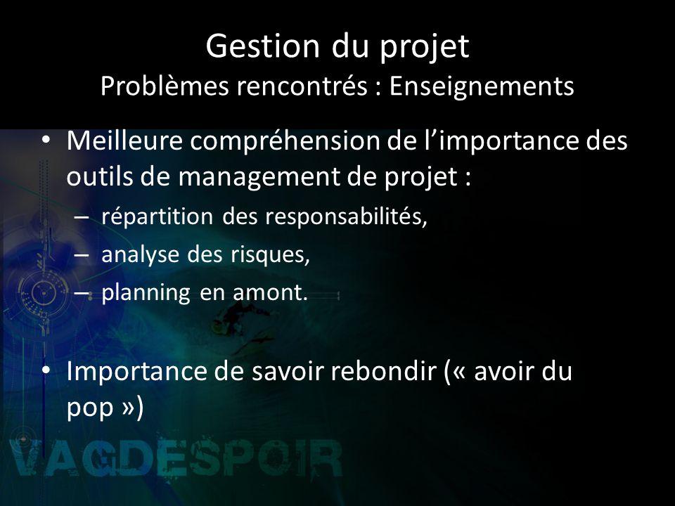 Gestion du projet Problèmes rencontrés : Enseignements Meilleure compréhension de limportance des outils de management de projet : – répartition des responsabilités, – analyse des risques, – planning en amont.